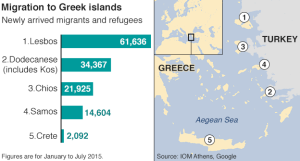 _84899168_greek_islands_migration_624_v5